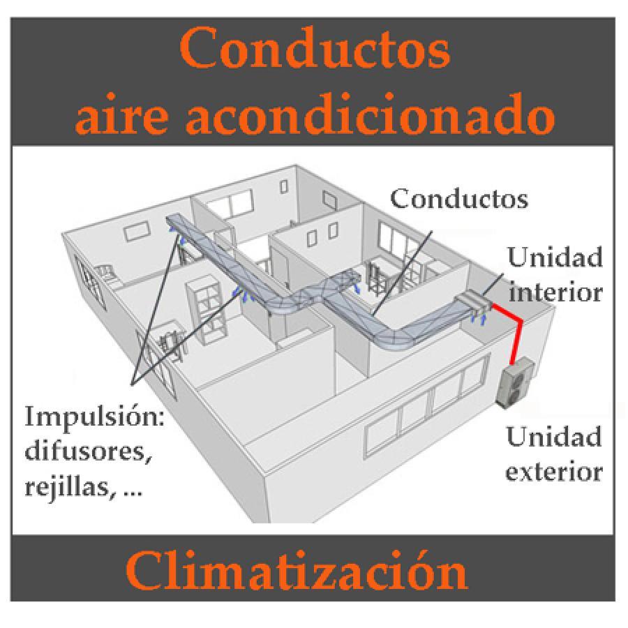 Reformas Integrales De Vivienda ~ Aire Acondicionado Toda La Casa